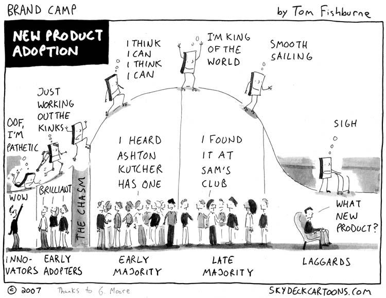 définition innovation b2b