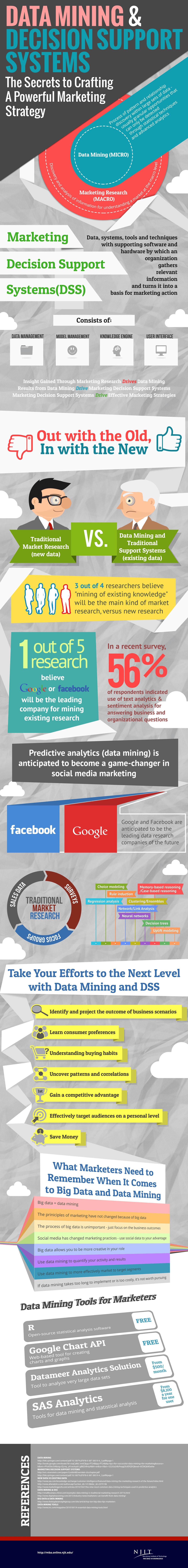 Infographie sur les défis et les opportunités offertes par les Big Data