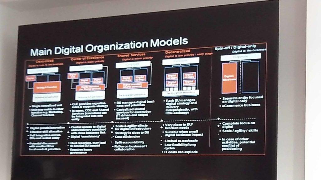 transformation digitale : les différents modèles organisationnels