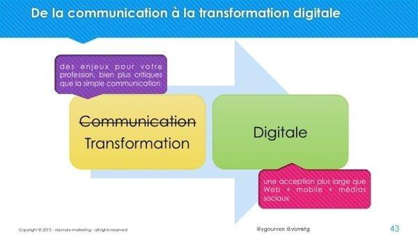 Transformation digitale experts comptables