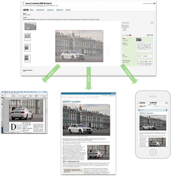 eZ Openmagazine - solution digital first