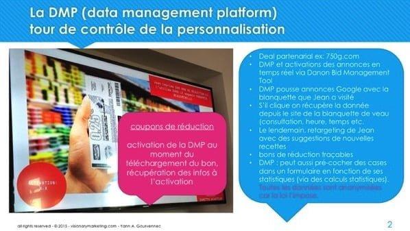 La DMP est nourrie de tout un ensemble d'actions, même en dehors du Web