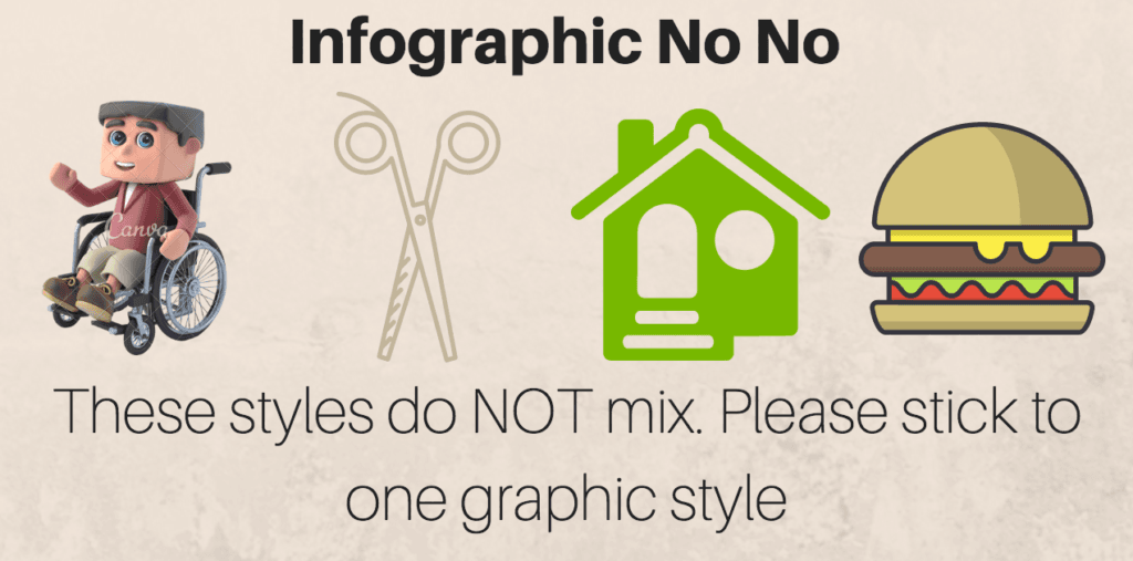 An infographic needs creativity and taste