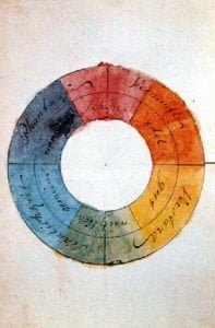 Etablie il y a 200 ans, la théorie des couleurs de Goethe a été remise au goût du jour par les e-commerçants.