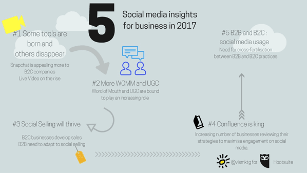5 Social Media Insights For Businesses In 2017 And Beyond
