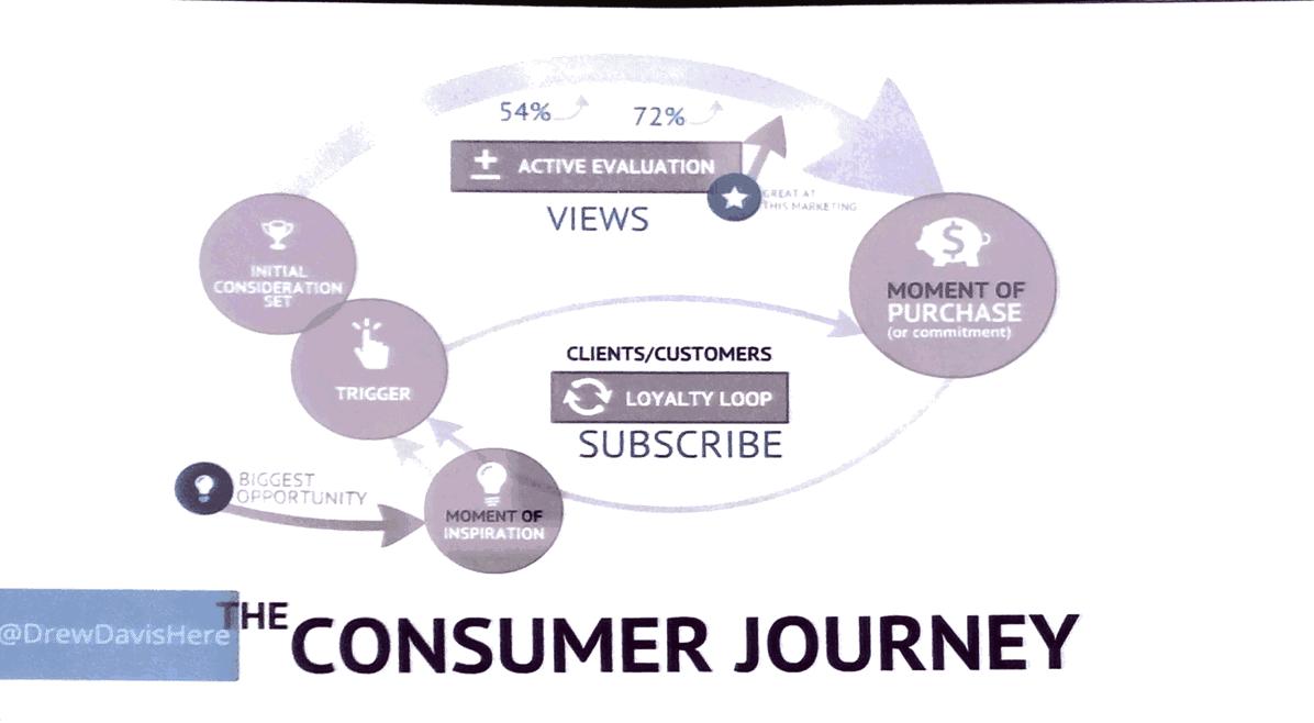 Content-brands
