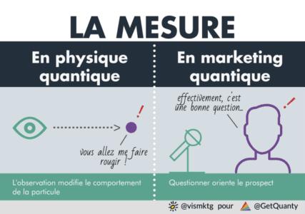 marketing quantique