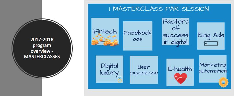 Parcours professionnel : la stratégie digitale et ses métiers