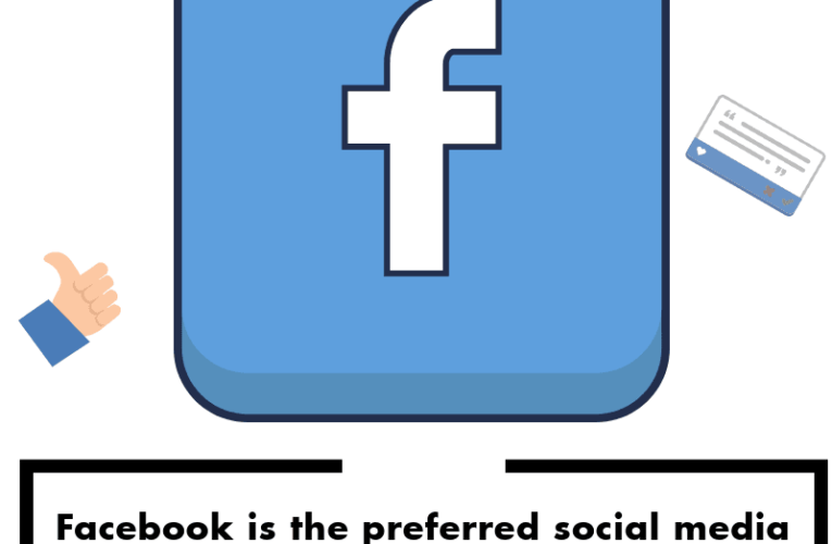 Facebook News Feed Dilemma: Is the Feed for Users or Advertisers?