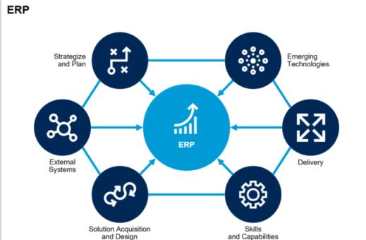 ERP : quel avenir pour les logiciels intégrés de gestion à l'ère du cloud ?