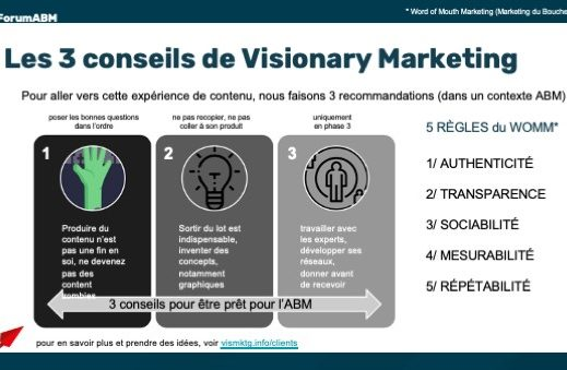 marketing de contenu ABM