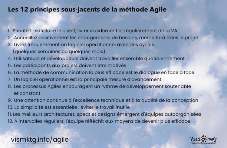 12 principes de la méthode Agile